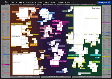 première cartographie des forums francophones